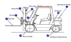 cấu tạo xe nâng dầu